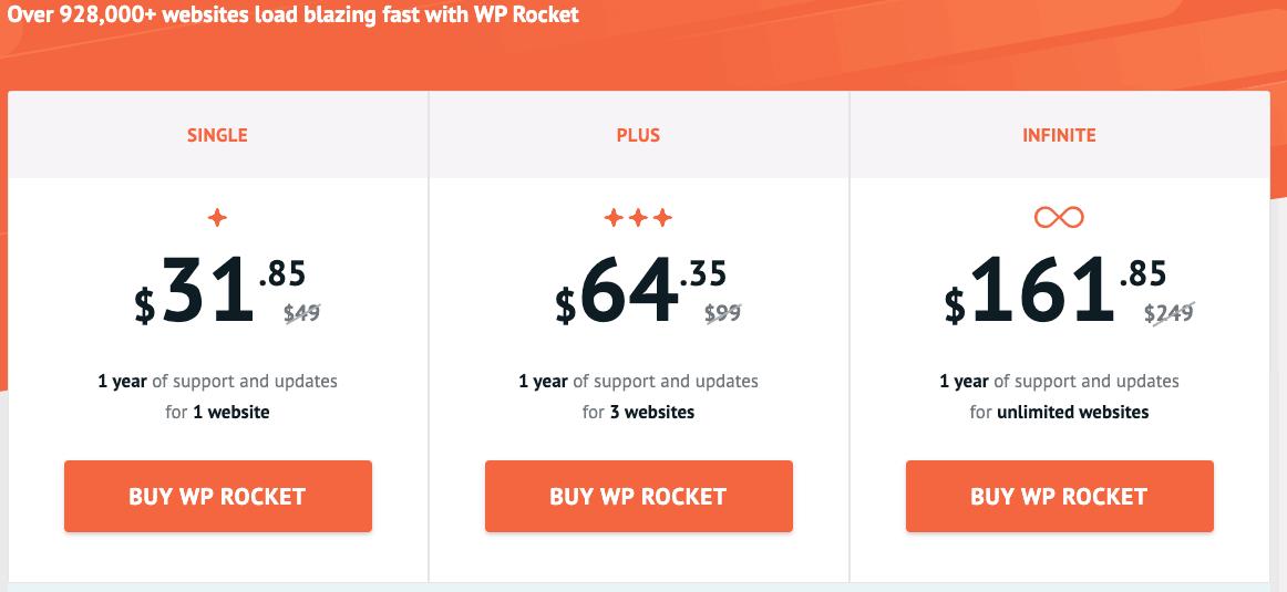 wp rocket 35% discount
