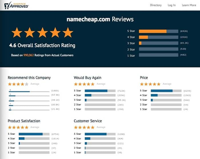 namecheap user reviews