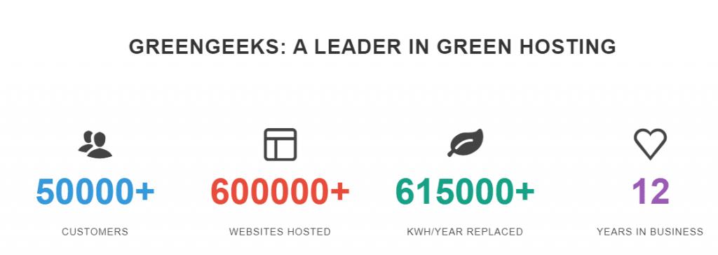 GreenGeens Stats