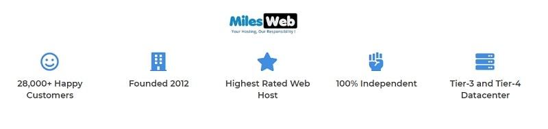 milesweb india