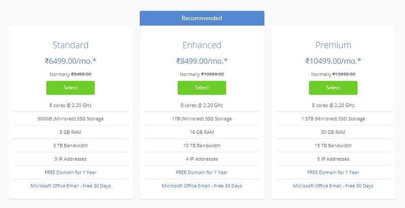bluehost dedicated hosting plan